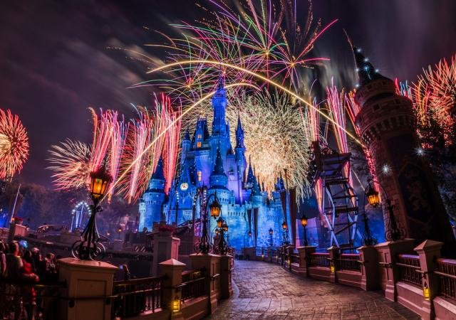 Tips to save money on your trip to Orlando